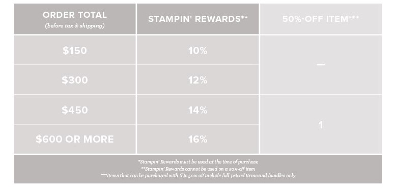 REWARDS (2)